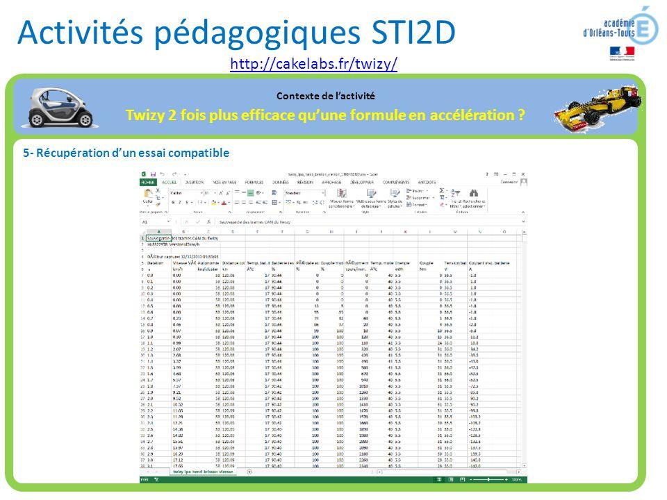 Activités pédagogiques STI2D