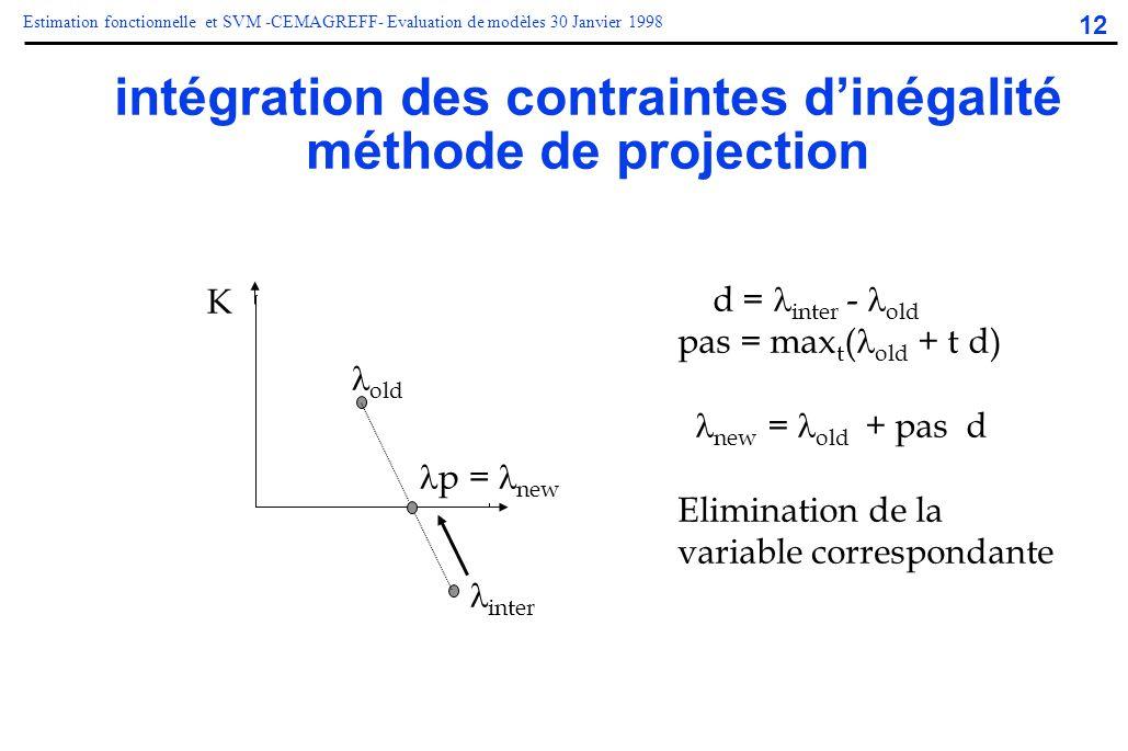 intégration des contraintes d'inégalité méthode de projection