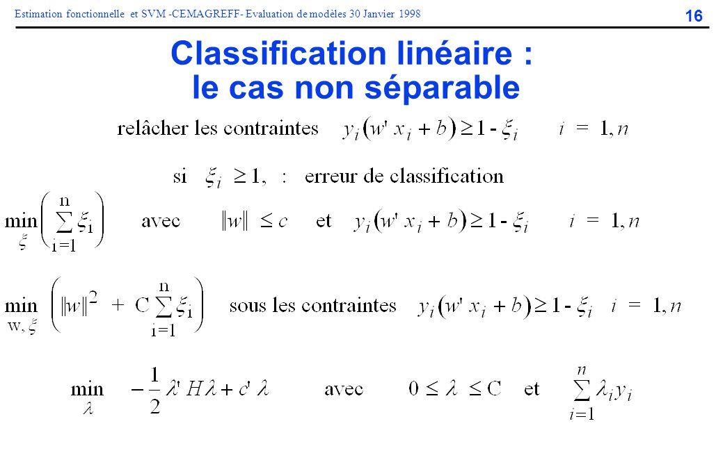 Classification linéaire : le cas non séparable