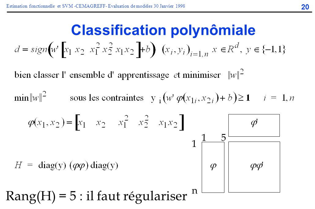 Classification polynômiale