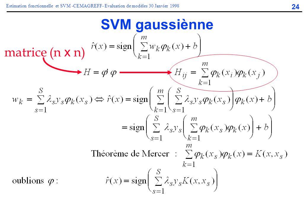 SVM gaussiènne matrice (n x n)