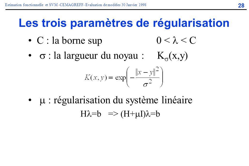 Les trois paramètres de régularisation