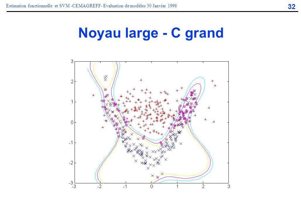 Noyau large - C grand