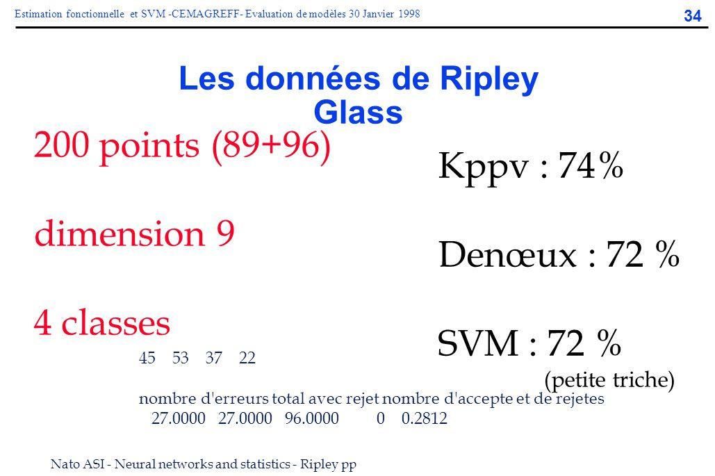 Les données de Ripley Glass