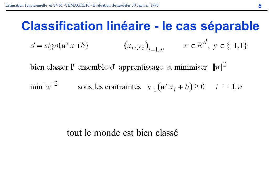 Classification linéaire - le cas séparable