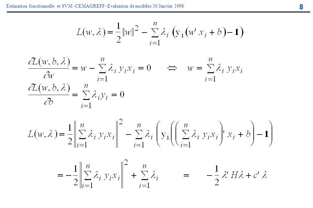 Classification linéaire le cas séparable