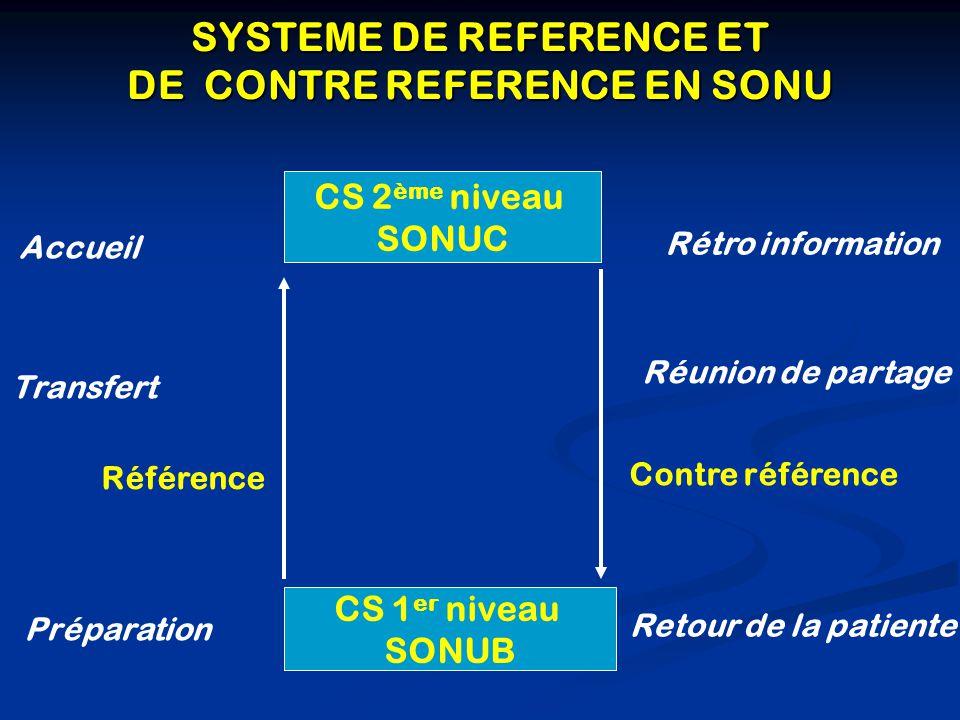 SYSTEME DE REFERENCE ET DE CONTRE REFERENCE EN SONU