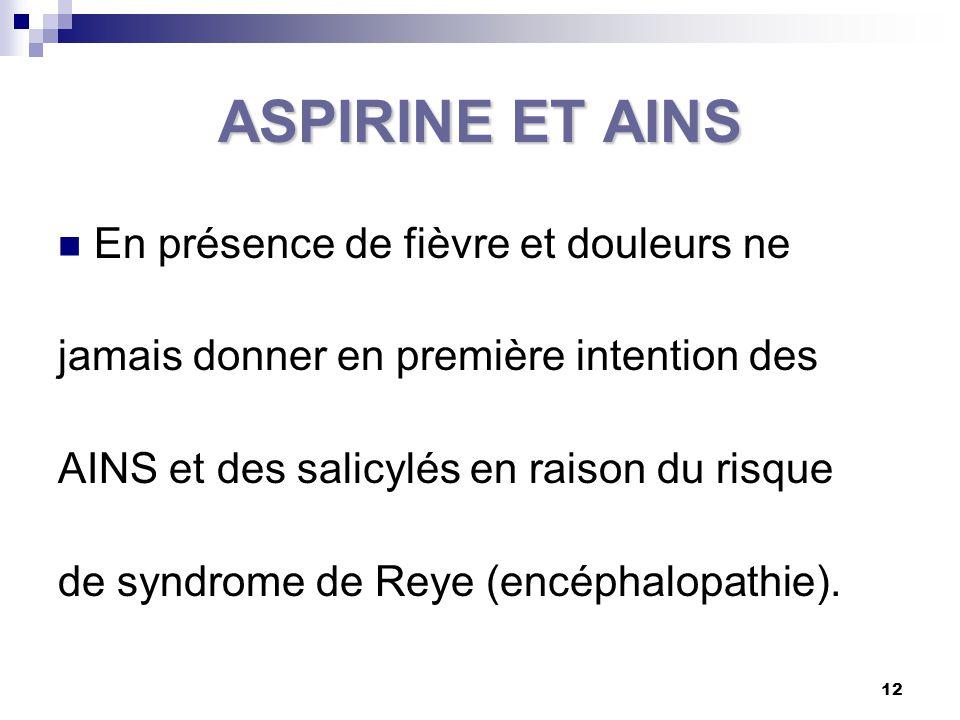ASPIRINE ET AINS En présence de fièvre et douleurs ne