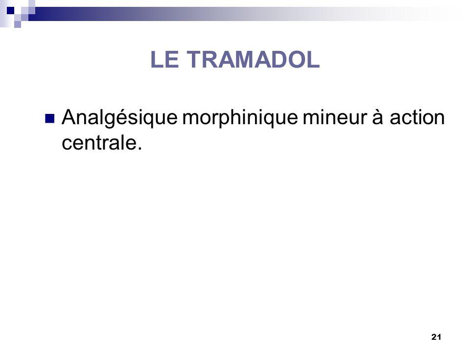 LE TRAMADOL Analgésique morphinique mineur à action centrale.
