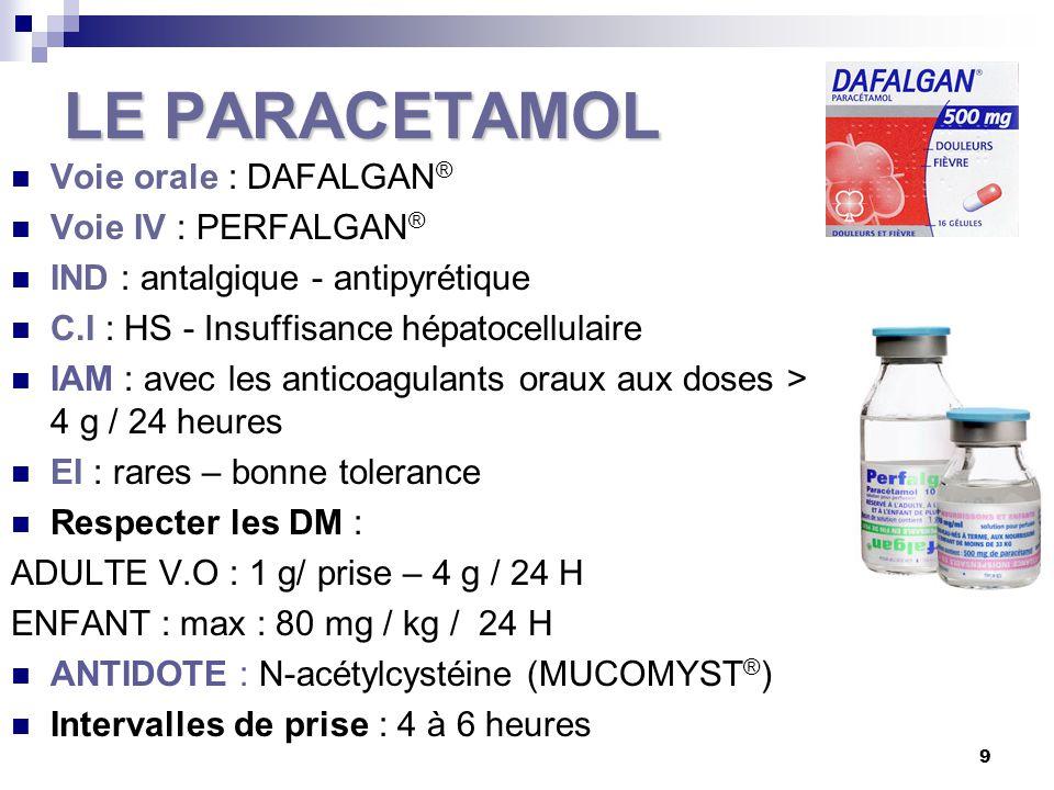 LE PARACETAMOL Voie orale : DAFALGAN® Voie IV : PERFALGAN®