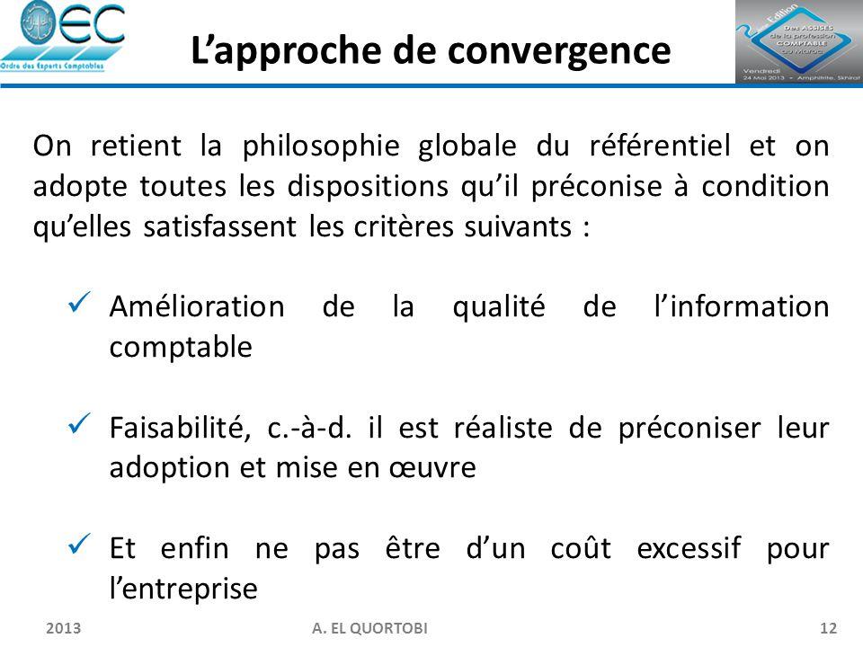 L'approche de convergence
