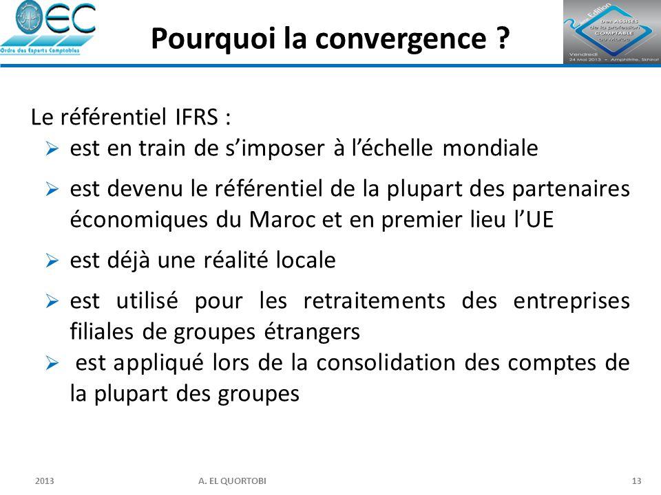 Pourquoi la convergence