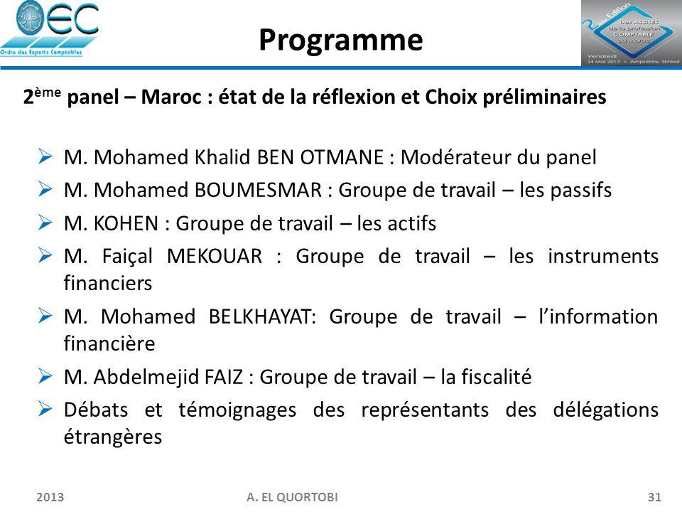 Programme 2ème panel – Maroc : état de la réflexion et Choix préliminaires. M. Mohamed Khalid BEN OTMANE : Modérateur du panel.