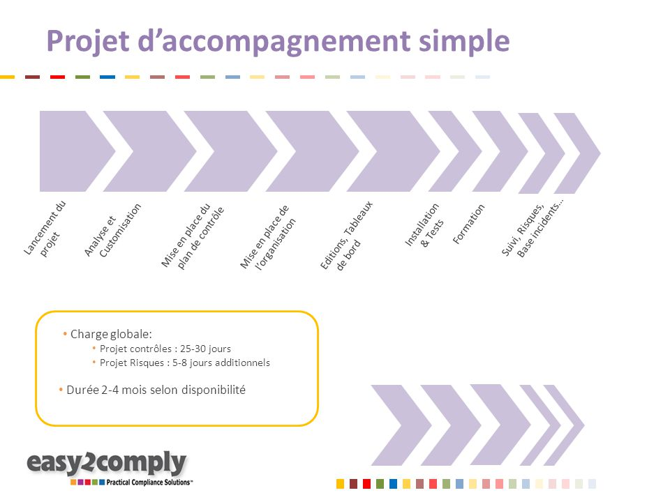 Projet d'accompagnement simple