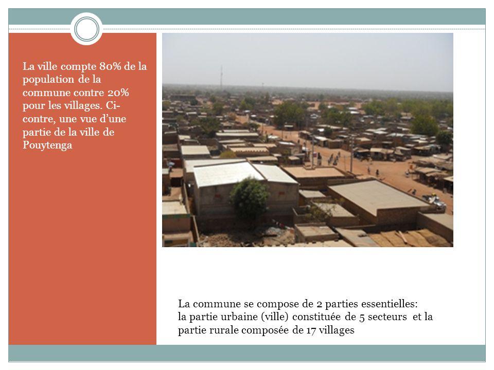La ville compte 80% de la population de la commune contre 20% pour les villages. Ci- contre, une vue d'une partie de la ville de Pouytenga