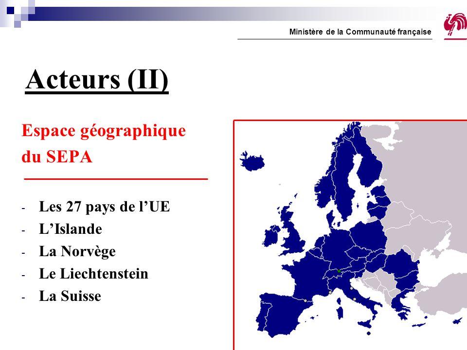 Acteurs (II) Espace géographique du SEPA Les 27 pays de l'UE L'Islande