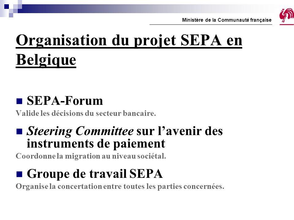 Organisation du projet SEPA en Belgique