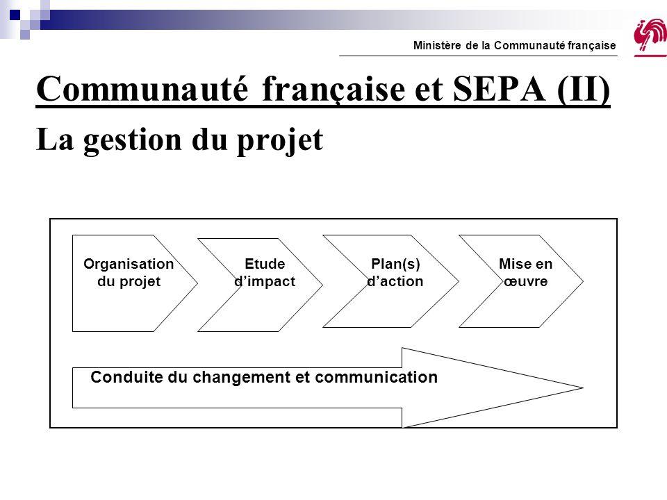 Communauté française et SEPA (II) La gestion du projet
