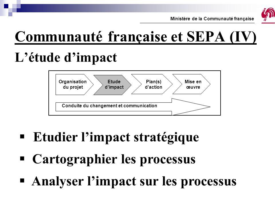 Communauté française et SEPA (IV) L'étude d'impact