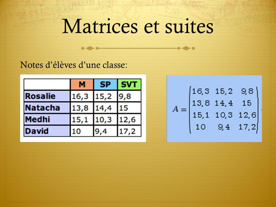 Matrices et suites Notes d'élèves d'une classe: