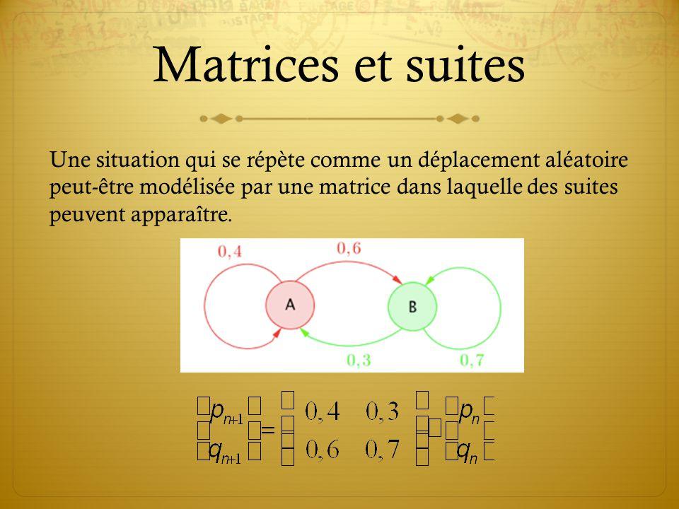 Matrices et suites