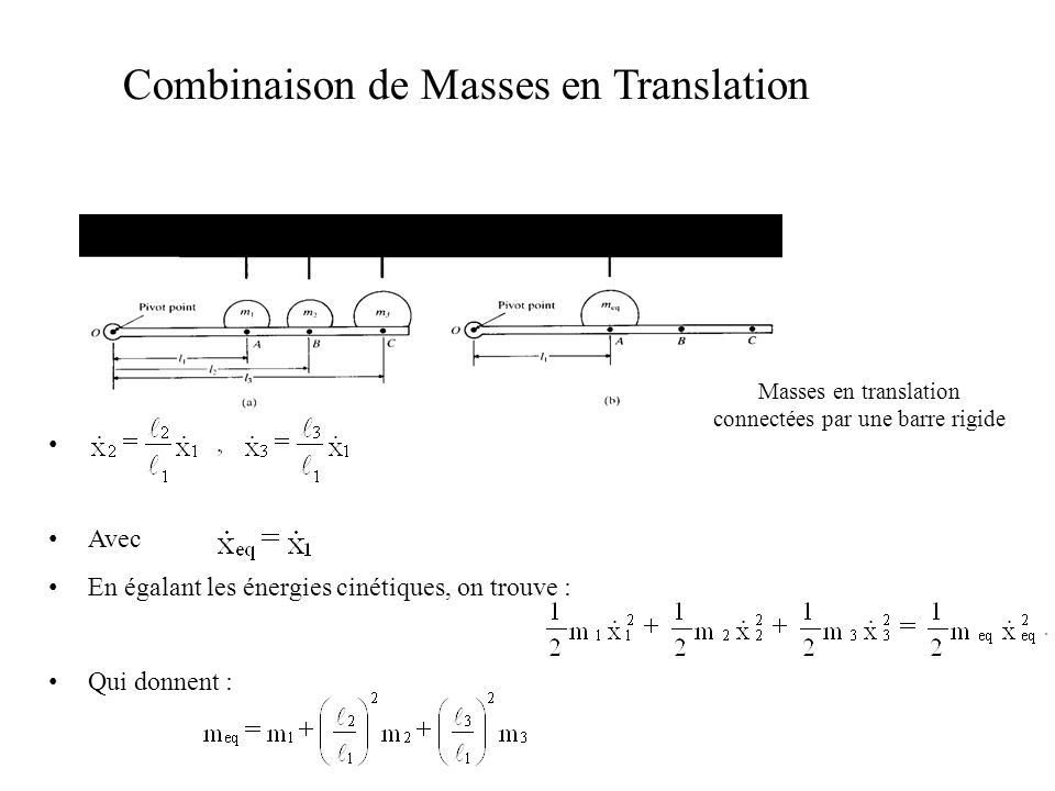 Combinaison de Masses en Translation