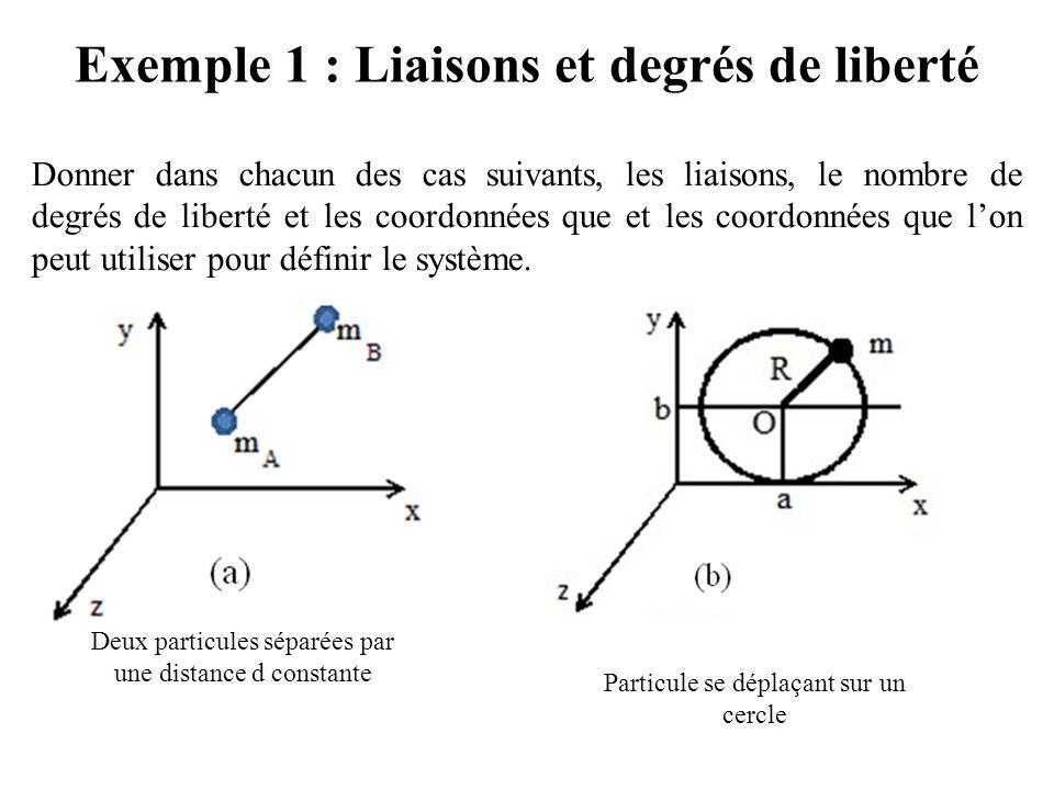 Exemple 1 : Liaisons et degrés de liberté