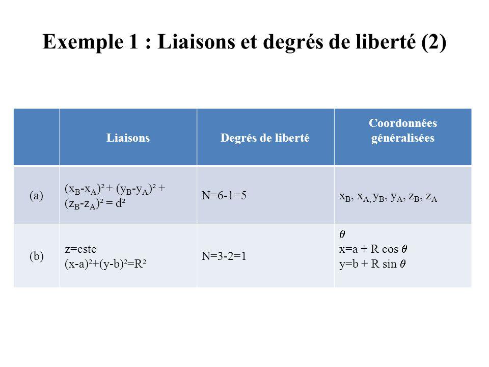 Exemple 1 : Liaisons et degrés de liberté (2)
