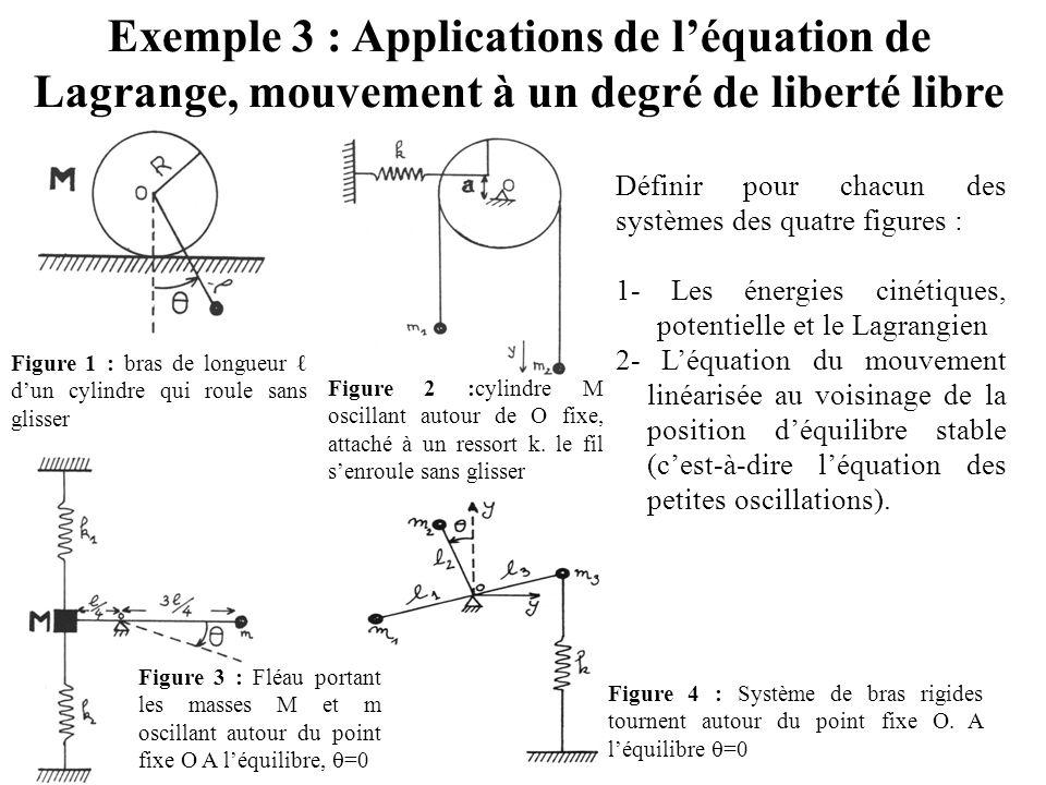 Exemple 3 : Applications de l'équation de Lagrange, mouvement à un degré de liberté libre