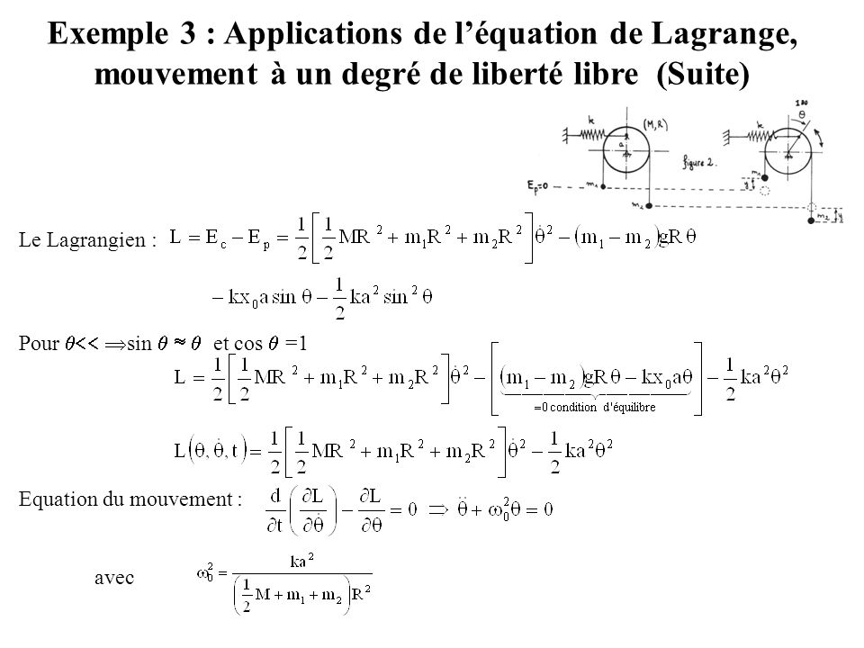 Exemple 3 : Applications de l'équation de Lagrange, mouvement à un degré de liberté libre (Suite)