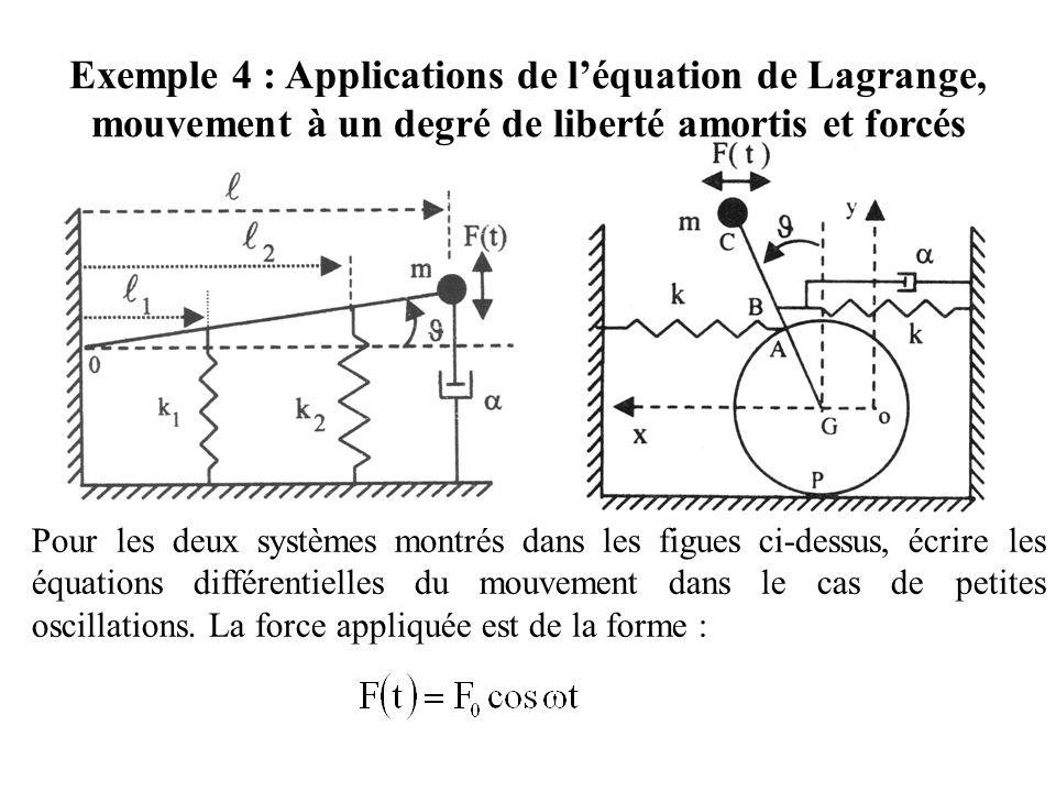 Exemple 4 : Applications de l'équation de Lagrange, mouvement à un degré de liberté amortis et forcés