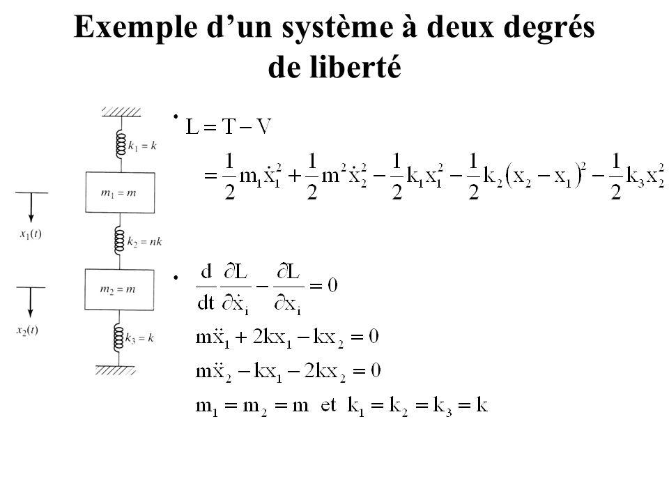 Exemple d'un système à deux degrés de liberté