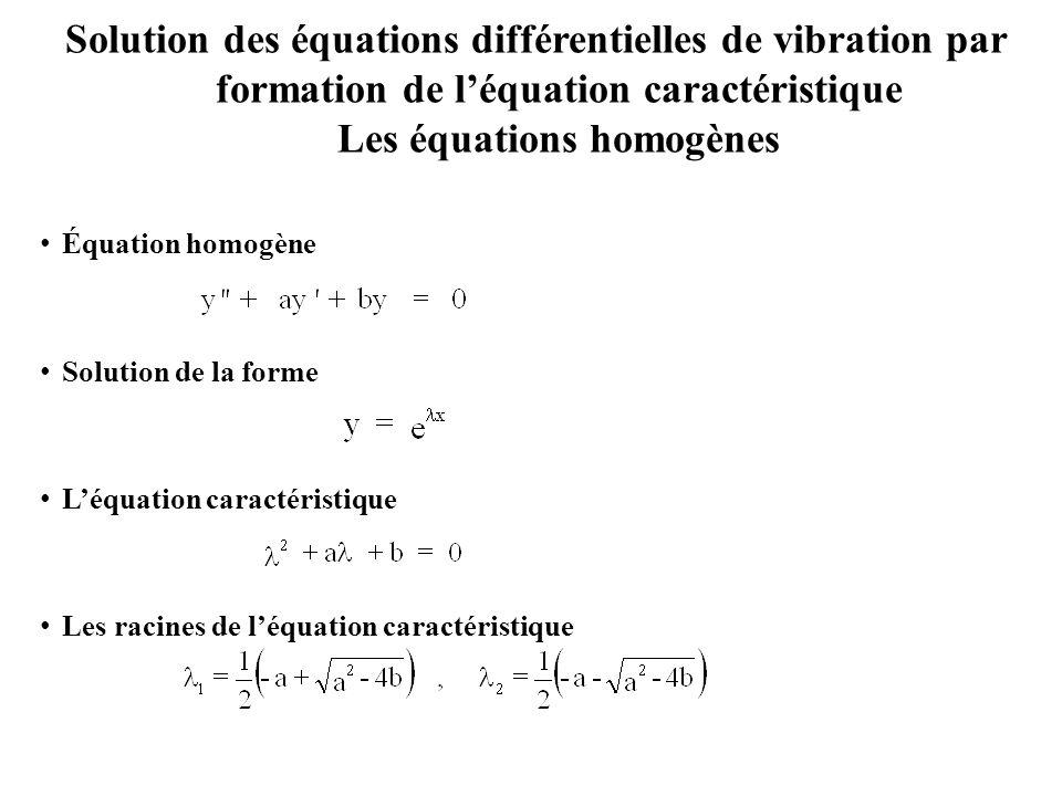 Solution des équations différentielles de vibration par formation de l'équation caractéristique Les équations homogènes