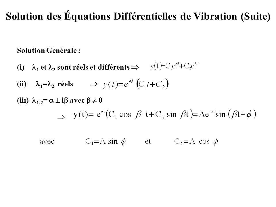Solution des Équations Différentielles de Vibration (Suite)