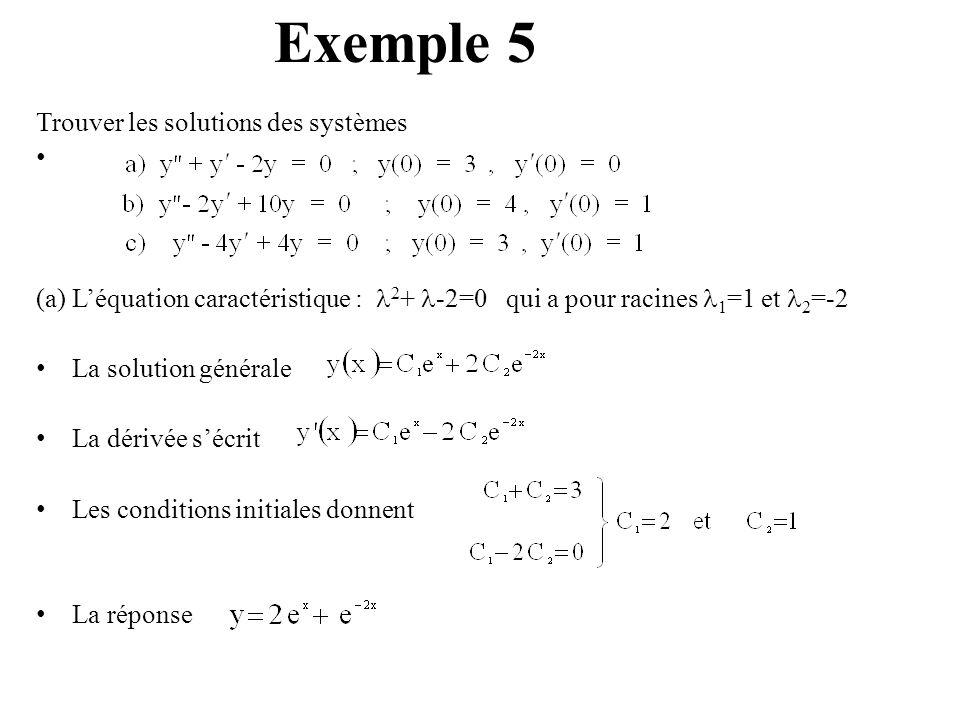 Exemple 5 Trouver les solutions des systèmes