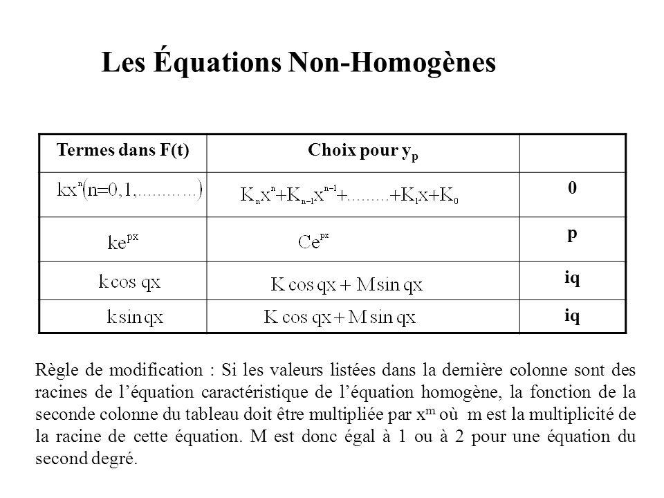 Les Équations Non-Homogènes