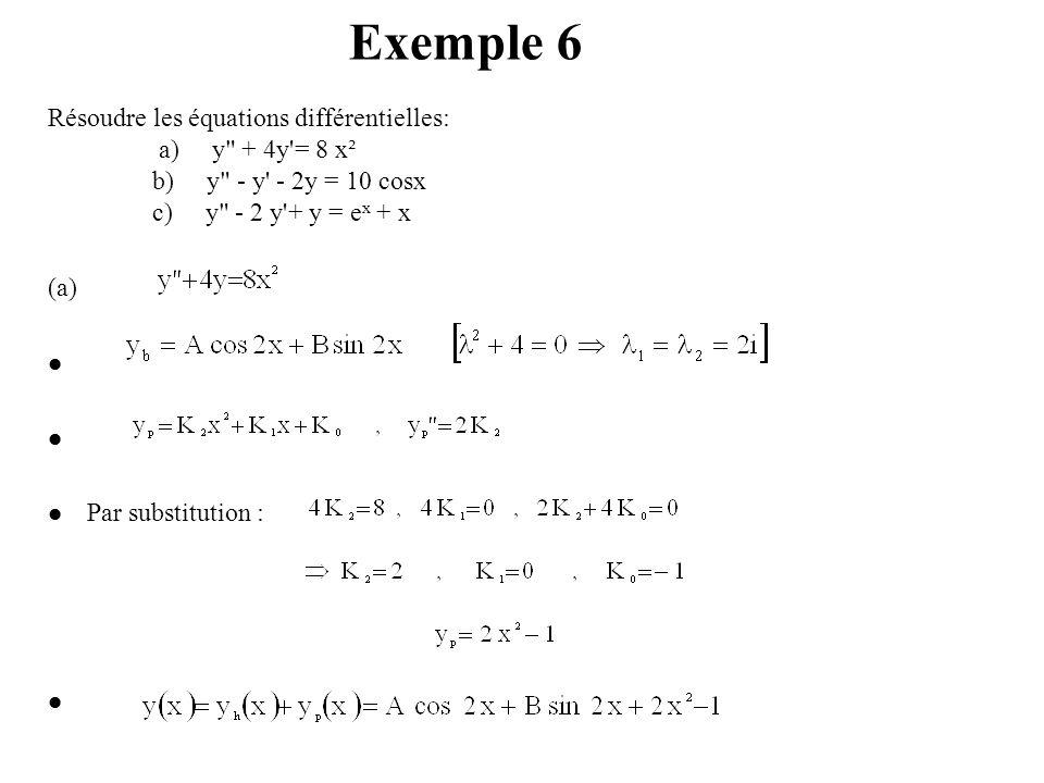 Exemple 6 Résoudre les équations différentielles: a) y + 4y = 8 x²