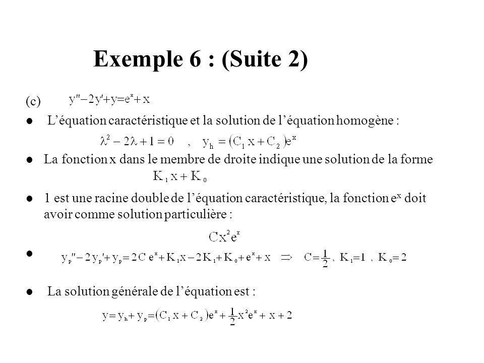 Exemple 6 : (Suite 2) (c) L'équation caractéristique et la solution de l'équation homogène :