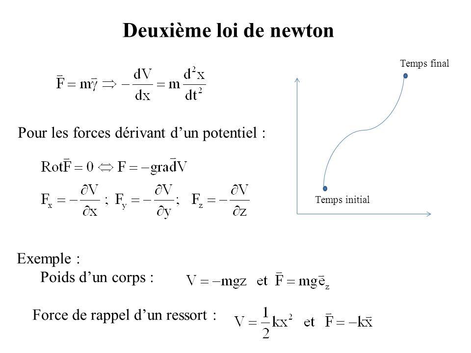 Deuxième loi de newton Pour les forces dérivant d'un potentiel :