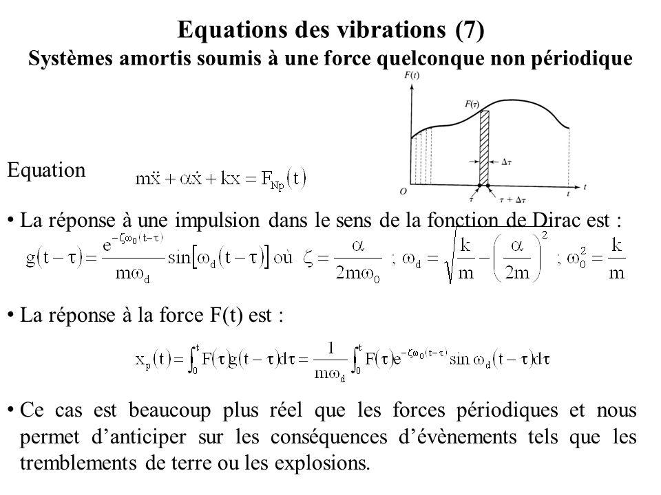 Equations des vibrations (7) Systèmes amortis soumis à une force quelconque non périodique
