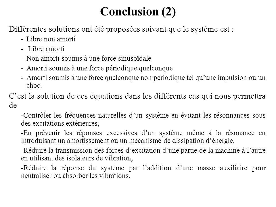 Conclusion (2) Différentes solutions ont été proposées suivant que le système est : Libre non amorti.