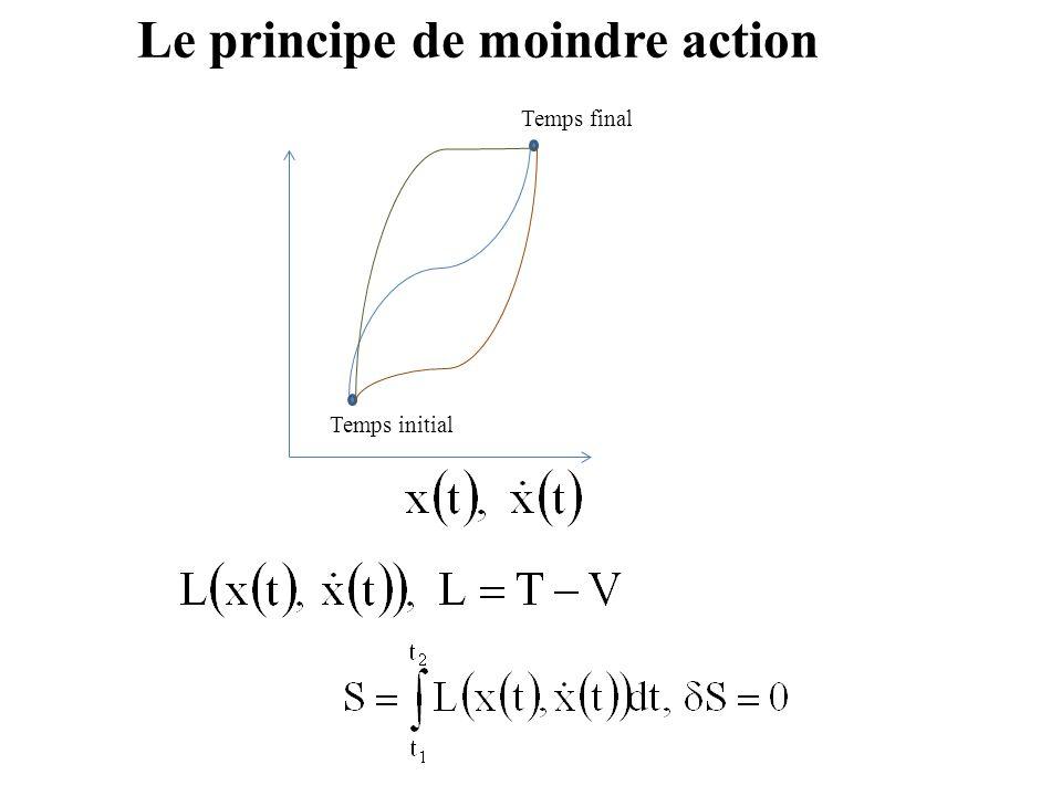 Le principe de moindre action