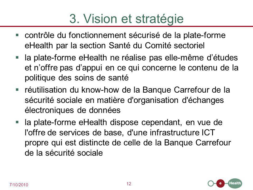3. Vision et stratégie contrôle du fonctionnement sécurisé de la plate-forme eHealth par la section Santé du Comité sectoriel.