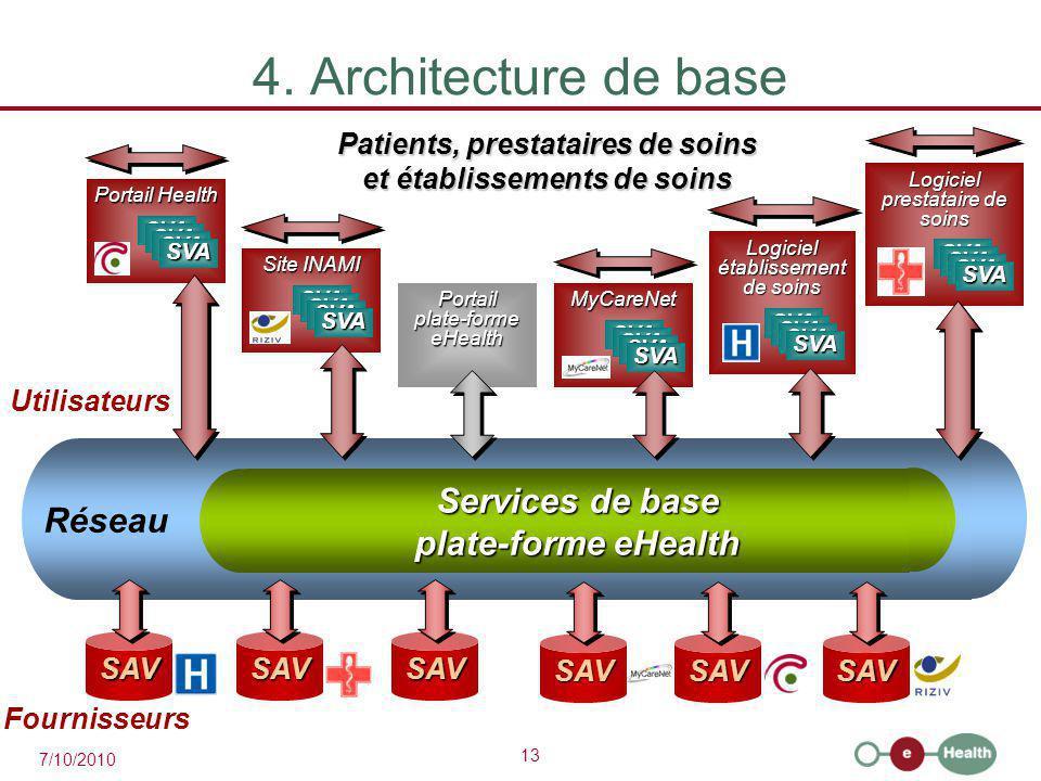 Patients, prestataires de soins et établissements de soins