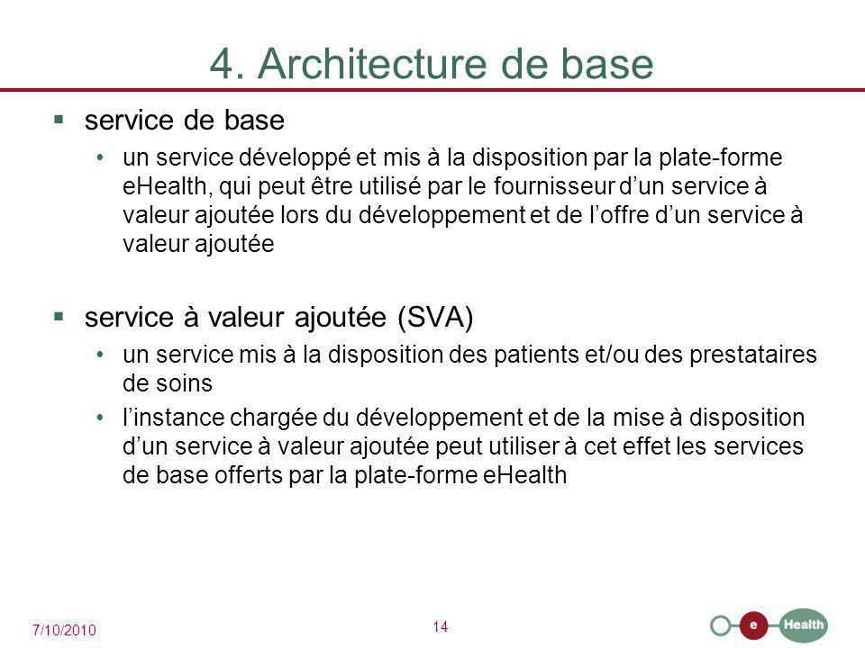 4. Architecture de base service de base service à valeur ajoutée (SVA)