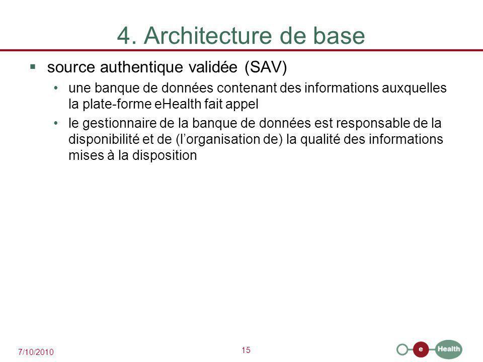 4. Architecture de base source authentique validée (SAV)
