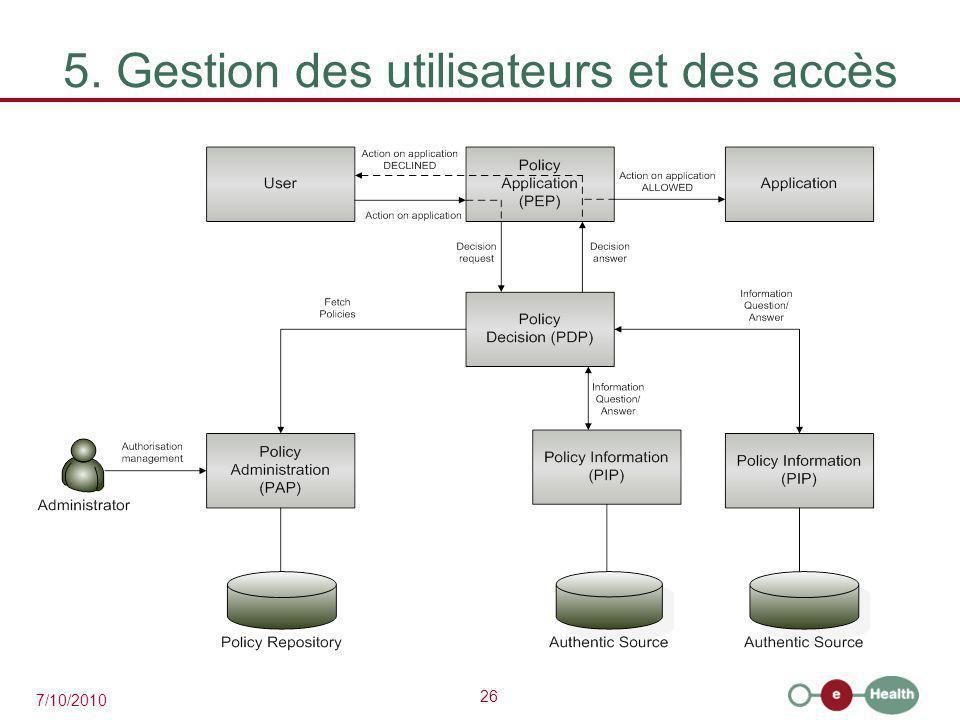 5. Gestion des utilisateurs et des accès