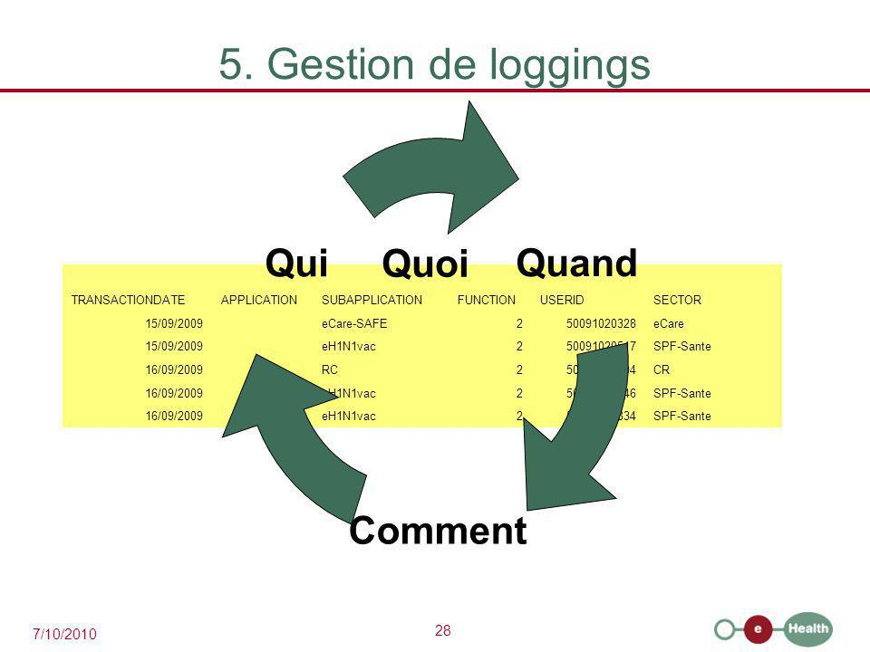 5. Gestion de loggings Qui Quand Quoi Comment TRANSACTIONDATE
