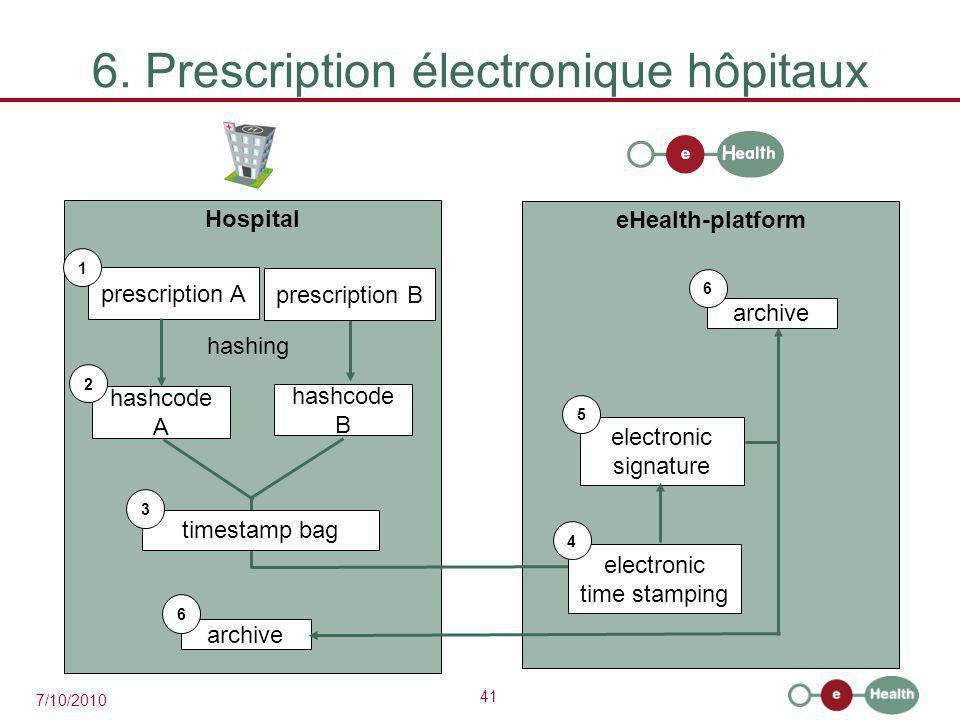 6. Prescription électronique hôpitaux
