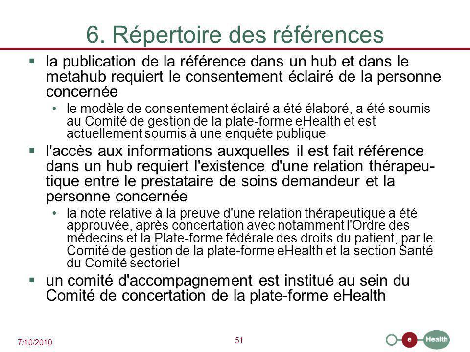 6. Répertoire des références